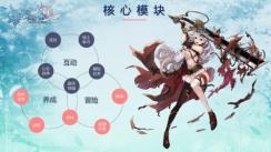 小牛互娱五周年:S级游戏背后的研发主力独家揭秘
